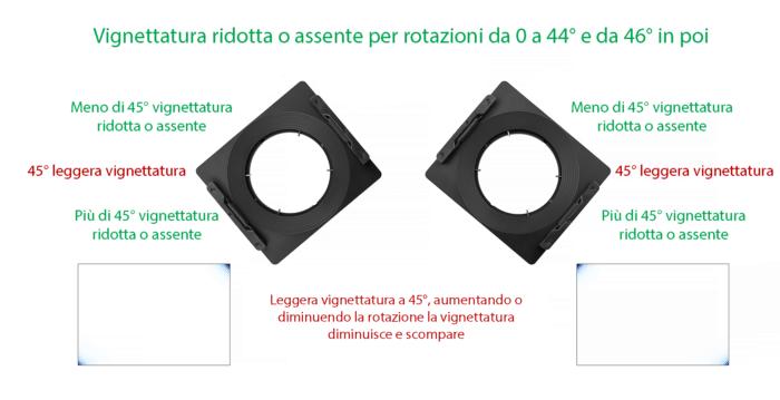 Holder porta filtri Sigma 12-24 f4 Art