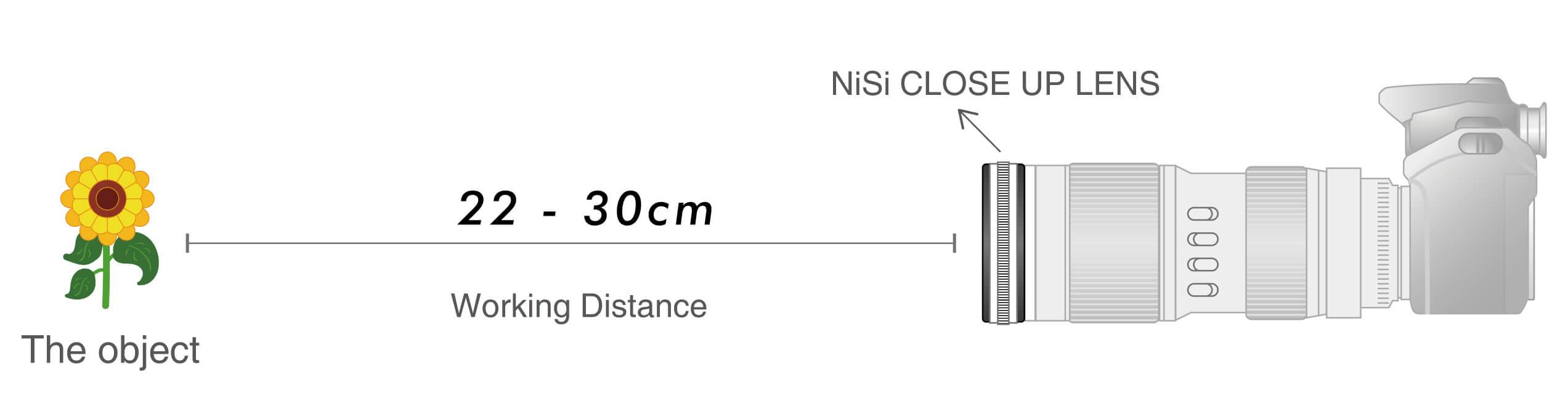 NiSi Close up lens